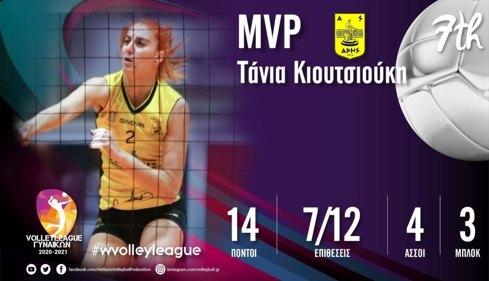 Volley League : Με Βλαχάκη η κορυφαία επτάδα της 7ης αγωνιστικής(2)